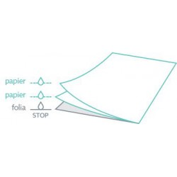 Podkład papier,papier,folia...
